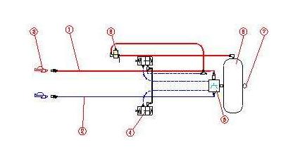 半挂车九大重要部件的分析介绍