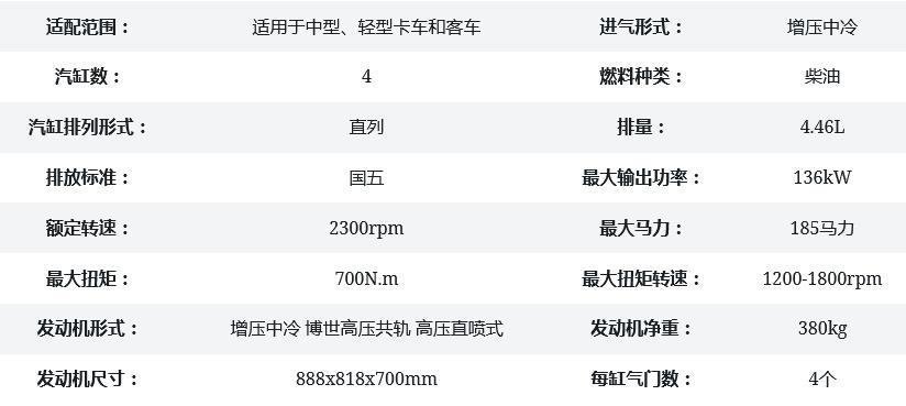 福田康明斯ISF4.5系列发动机解读