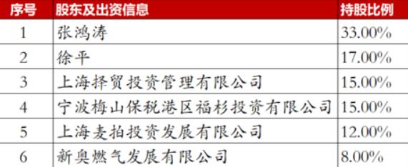 从业资格证考试改革过渡期新方案、北京7区全面限行蓝牌轻卡、绿通未安装ETC也可免费通行、五地汽车零部件外包装检出阳性[专用车今日头条]