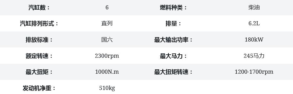 东风康明斯卡车B6.2系列发动机解读