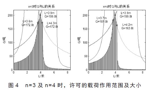 案例分析:SPMT模块车6轴线车板运输稳定性