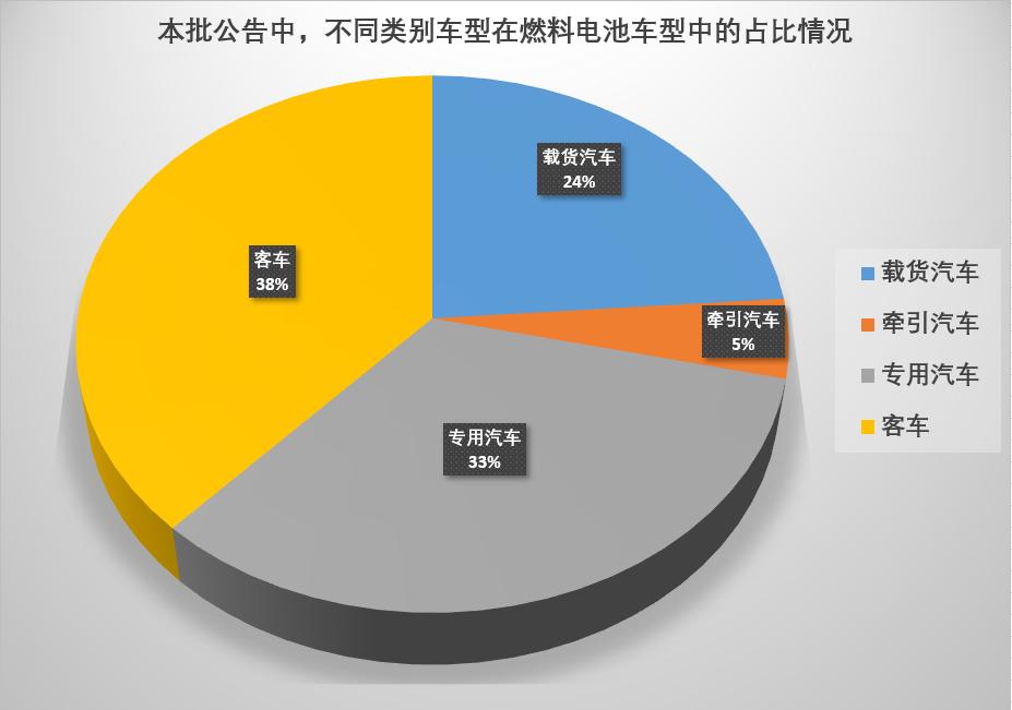"""021年专用车行业三大发展方向——直接决定了未来的商机!"""""""