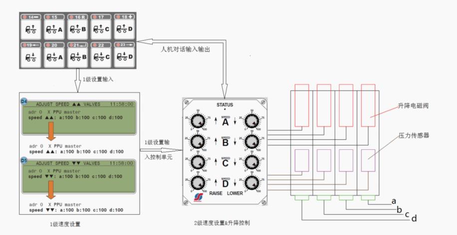 使用 SPMT直接进行大件设备安装定位的可行性分析(上)
