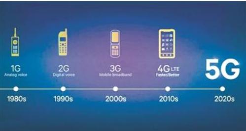 盘点2020:智能网联汽车七大关键词