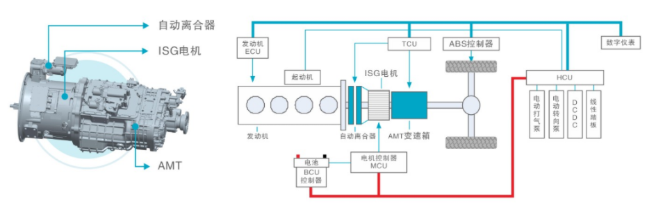 第341批次《道路机动车辆生产企业及产品公告》之东风牌燃料电池载货汽车底盘EQ1181KACFCEVJ6产品测评