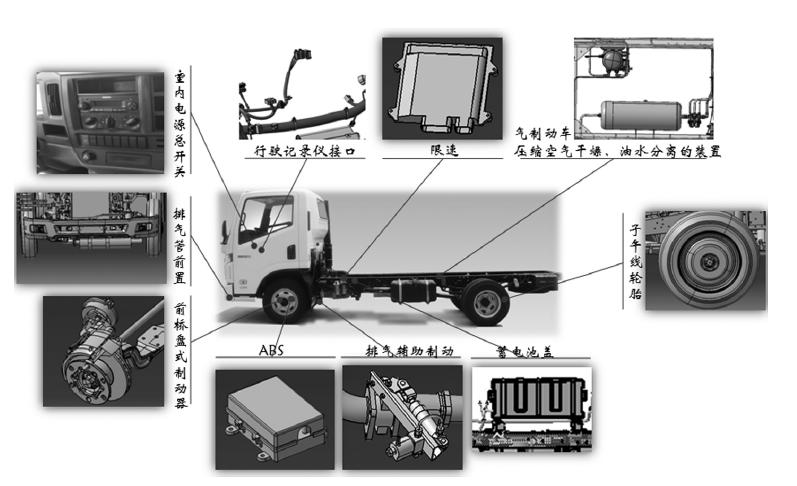 关于危险品运输车辆安全技术规定,您都知道有哪些吗?