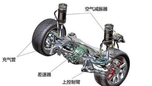 空气悬架的电子控制模式详细解读